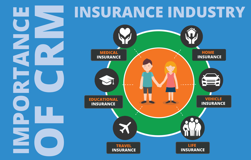 Importance-of-CRM-in-Insurance-industry